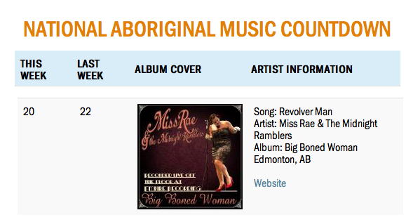 Miss Rae and the Midnight Ramblers_July 11 2014_#20 Top 40 Aboriginal National Countdown_Revolver Man_Top Canadian Charts