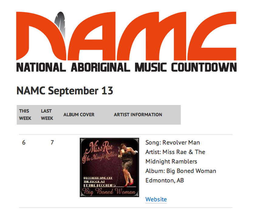 Miss Rae and the Midnight Ramblers_September 13th 2014_#6 Top 40 Aboriginal National Countdown_Revolver Man_Top Canadian Charts_Week 10 copy